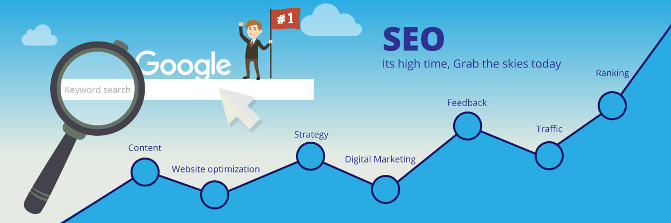 KEY QUESTIONS TO ASK SEO CONSULTANT BEFORE HIRING ONE